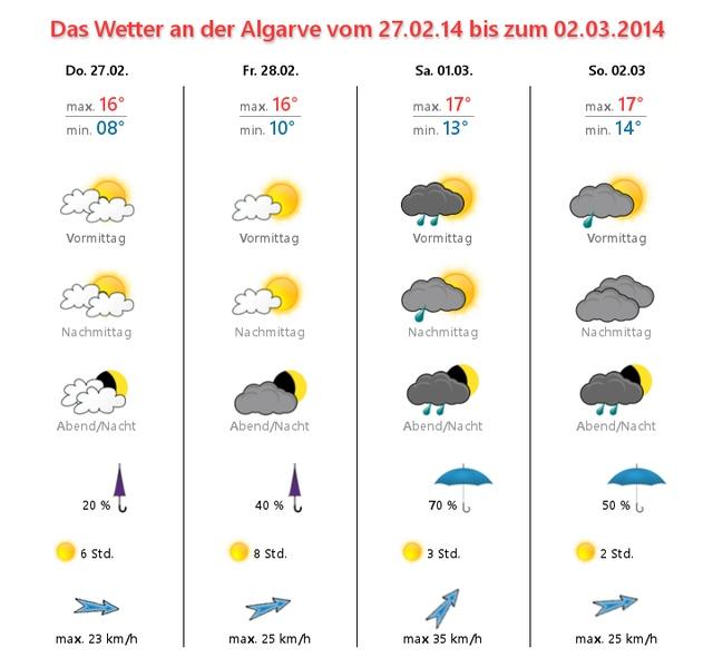Wetterkarte-Februar-27-2014